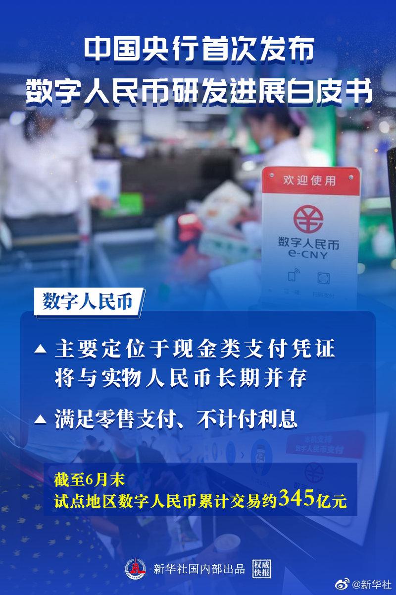 央行发布中国数字人民币研发进展白皮书